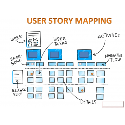 Mastering User Story...